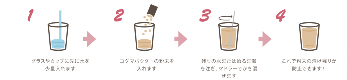基本の飲み方